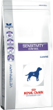 Royal Canin Sensitivity Control Canine, 1.5 кг